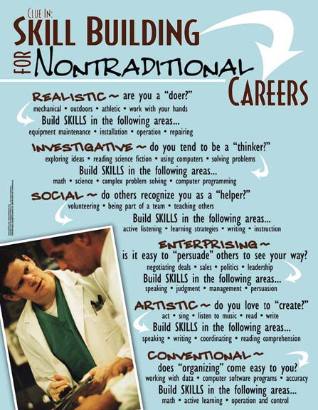 Clue In: Skill Building For Non-Traditional Careers Cur. Kit