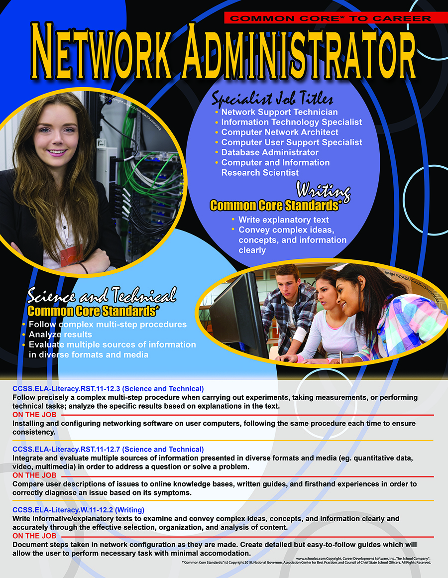 Common Core* To Career Network Administrator Poster