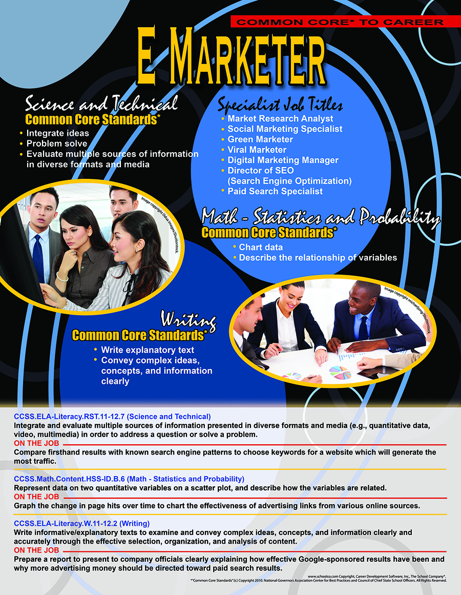 Common Core* To Career e-Marketer Poster