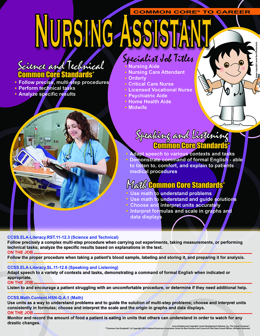 Nursing Assistant - Common Core* To Career Poster