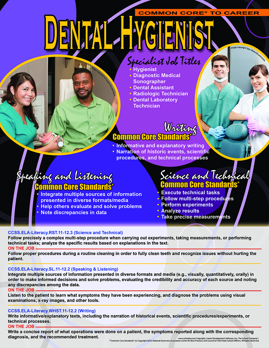 Dental Hygienist - Common Core* To Career Poster