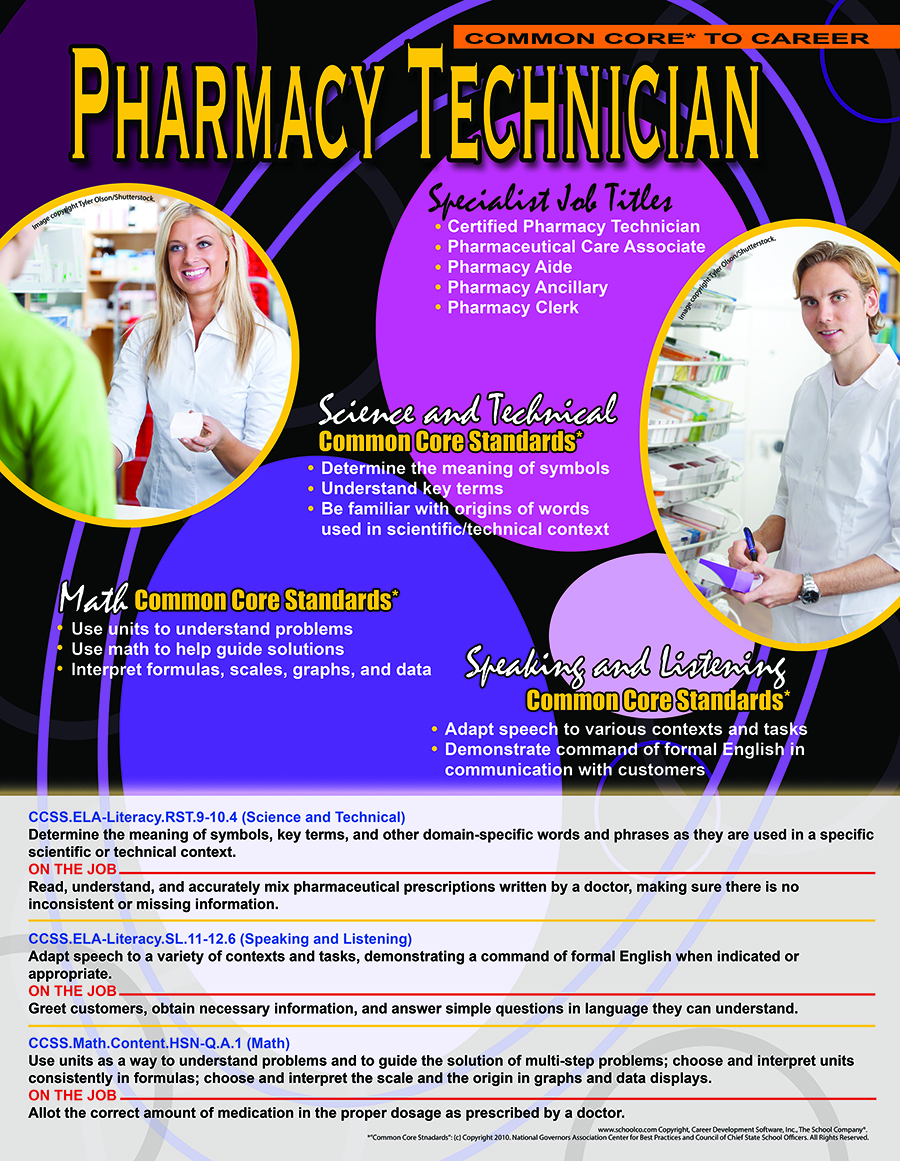 Pharmacy Technician - Common Core* To Career Poster